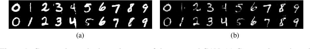 Figure 1 for PolyGAN: High-Order Polynomial Generators
