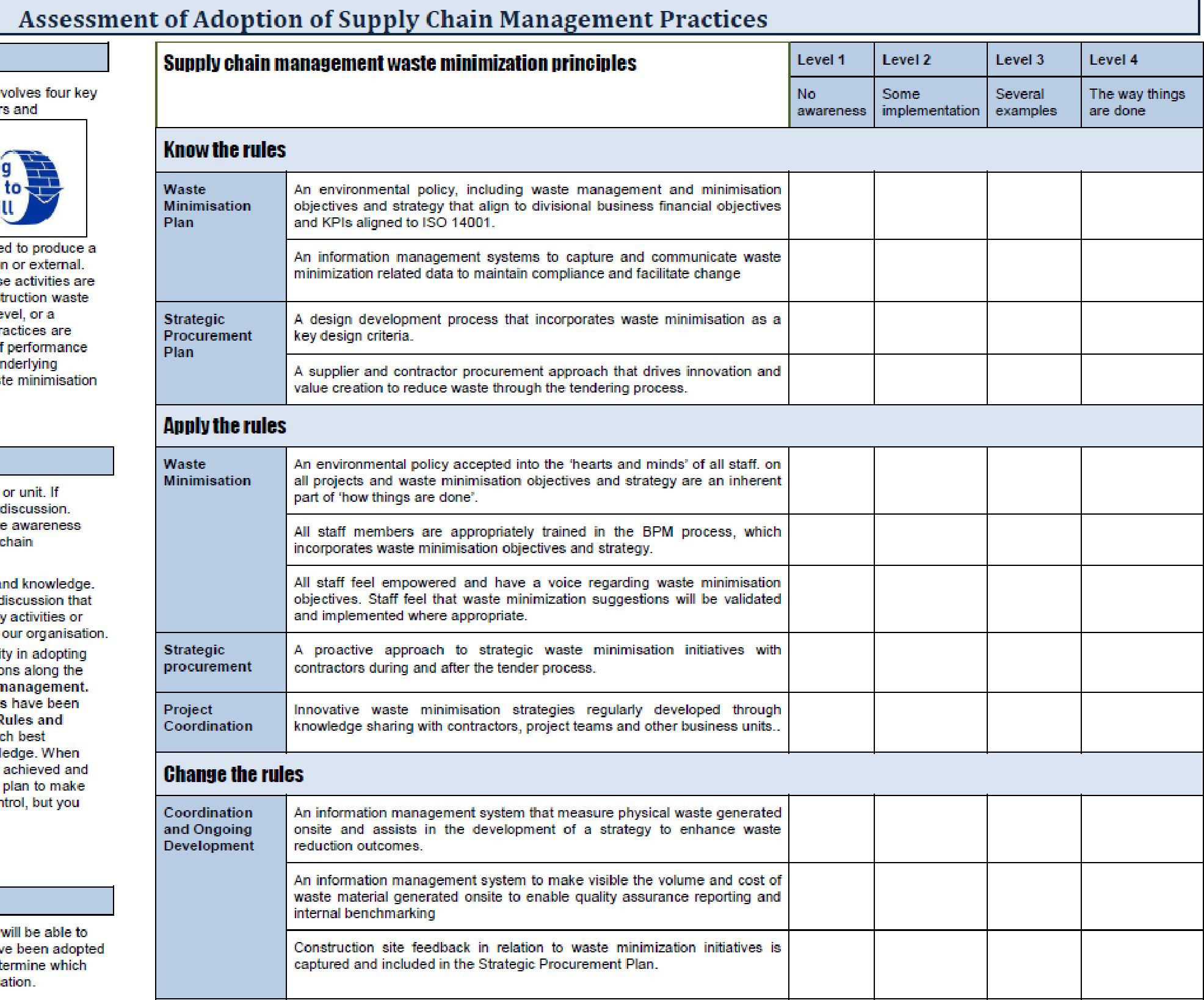 PDF] Supply Chain Management Waste Minimisation Toolkit