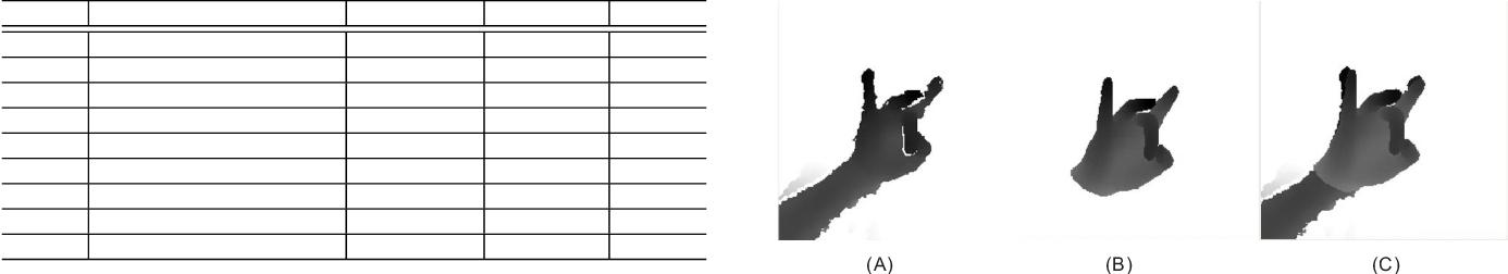 Figure 2 for HandAugment: A Simple Data Augmentation Method for Depth-Based 3D Hand Pose Estimation