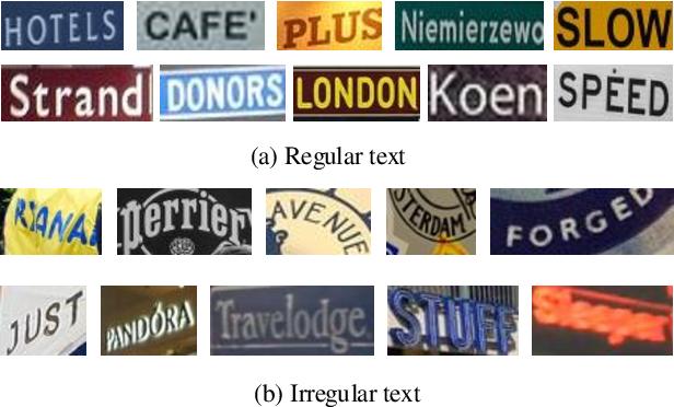 Figure 1 for MASTER: Multi-Aspect Non-local Network for Scene Text Recognition