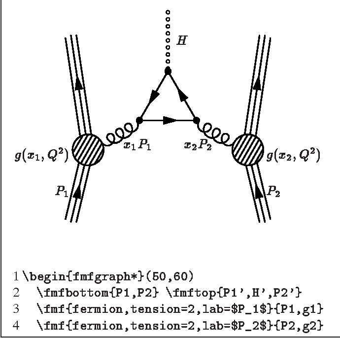 Figure 61 From Drawing Feynman Diagrams With L A Tex And Metafont