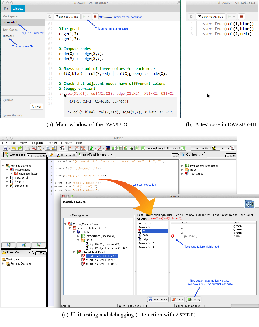 Figure 4 for Debugging Non-Ground ASP Programs: Technique and Graphical Tools