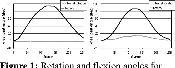 Axis Of Rotation Error Motion - Wiring Diagrams •