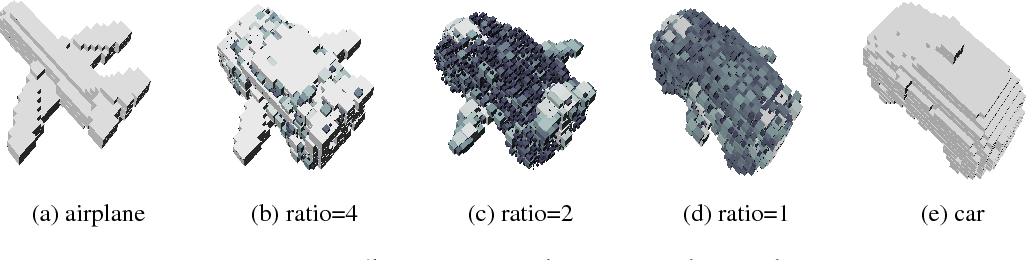 Figure 4 for 3D Conceptual Design Using Deep Learning