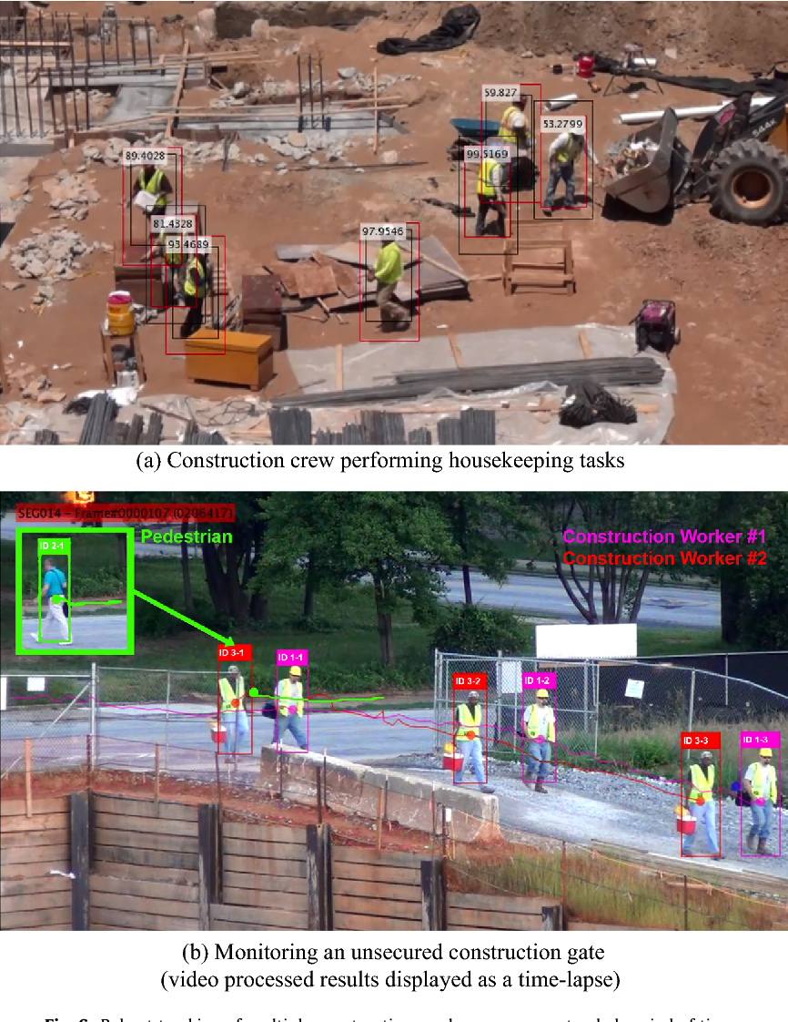 Fig. 6. Robust tracking of multiple construction workers over an extended period of time.