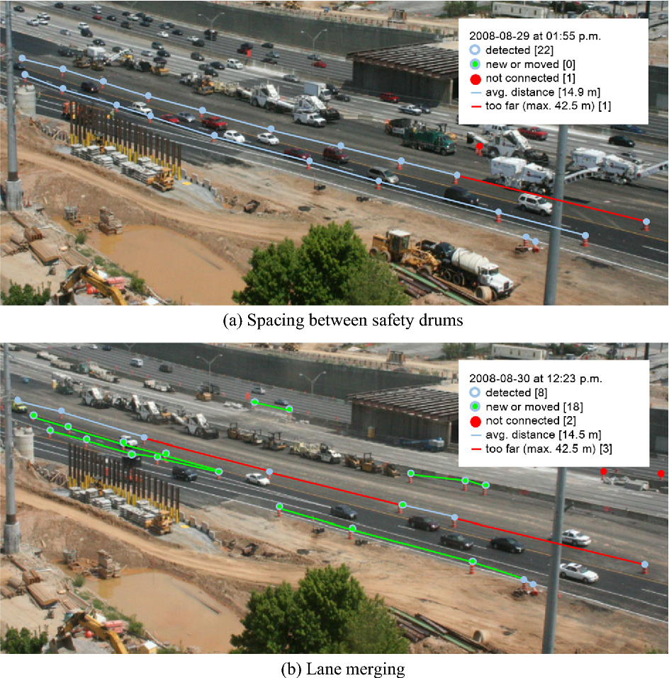 Fig. 10. Work zone safety traffic control during highway infrastructure construction.