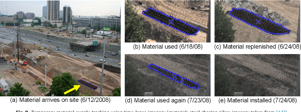 Fig. 9. Temporary material supply tracking using time-lapse imagery (material: steel shoring piles; imagery taken from [12]).