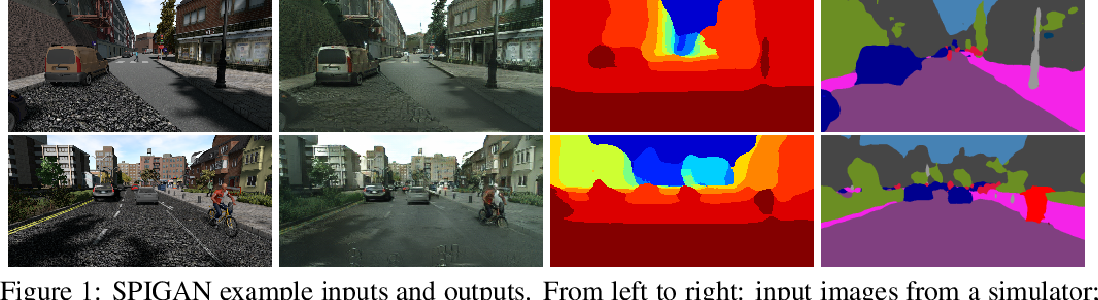 Figure 1 for SPIGAN: Privileged Adversarial Learning from Simulation