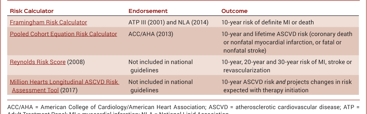 Table 1-1 from Primary prevention of cardiovascular disease