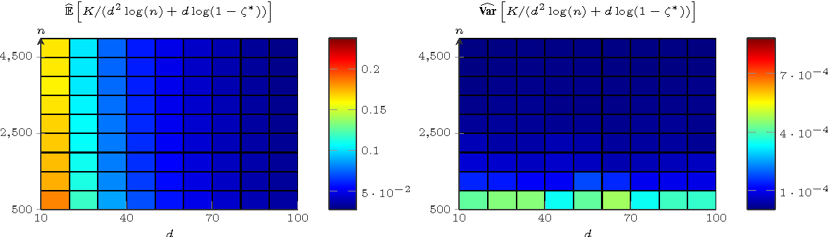 Figure 1 for Convergence of a Grassmannian Gradient Descent Algorithm for Subspace Estimation From Undersampled Data