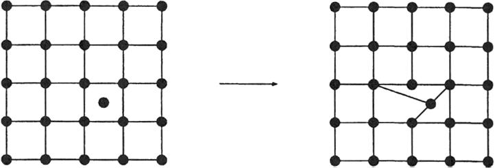 figure 21.1