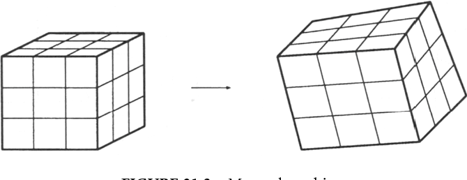 figure 21.3