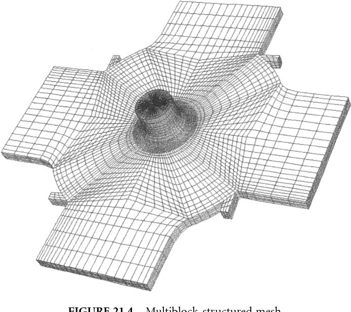 figure 21.4