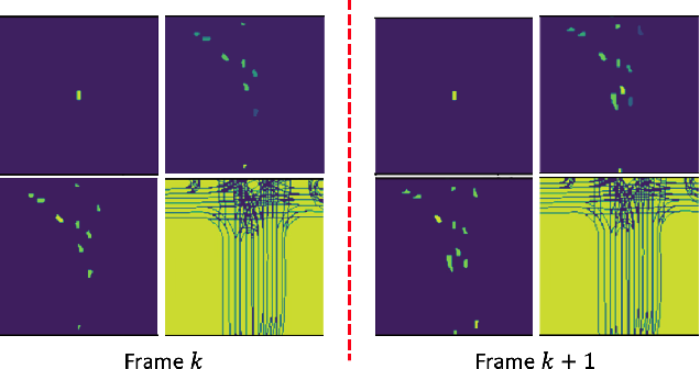 Figure 2 for Large Scale Autonomous Driving Scenarios Clustering with Self-supervised Feature Extraction