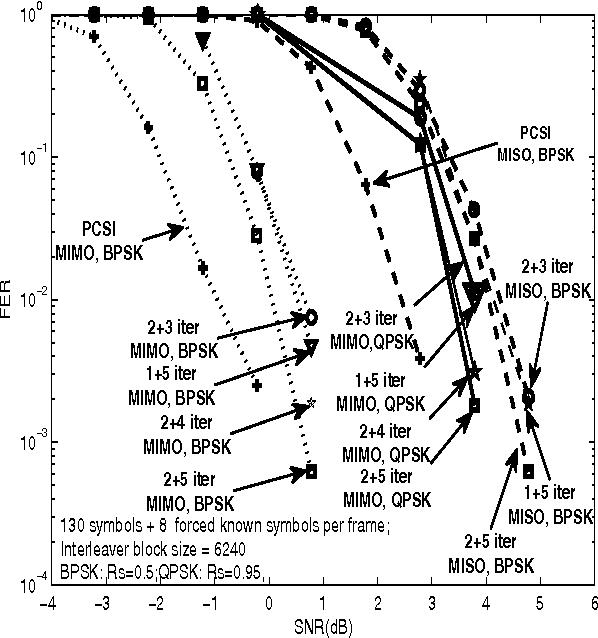 Block Diagram Qpsk Demodulator