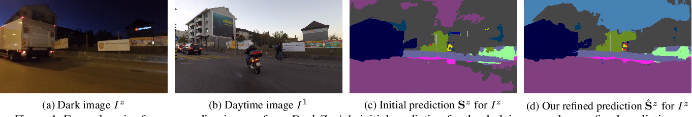 Figure 2 for Semantic Nighttime Image Segmentation with Synthetic Stylized Data, Gradual Adaptation and Uncertainty-Aware Evaluation