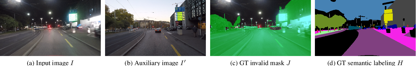 Figure 3 for Semantic Nighttime Image Segmentation with Synthetic Stylized Data, Gradual Adaptation and Uncertainty-Aware Evaluation