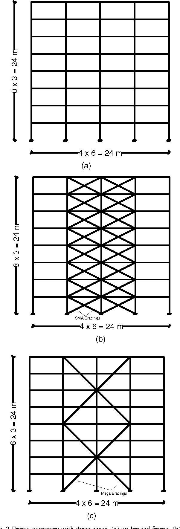 PDF] Seismic Response of Braced Steel Frames with Shape Memory Alloy