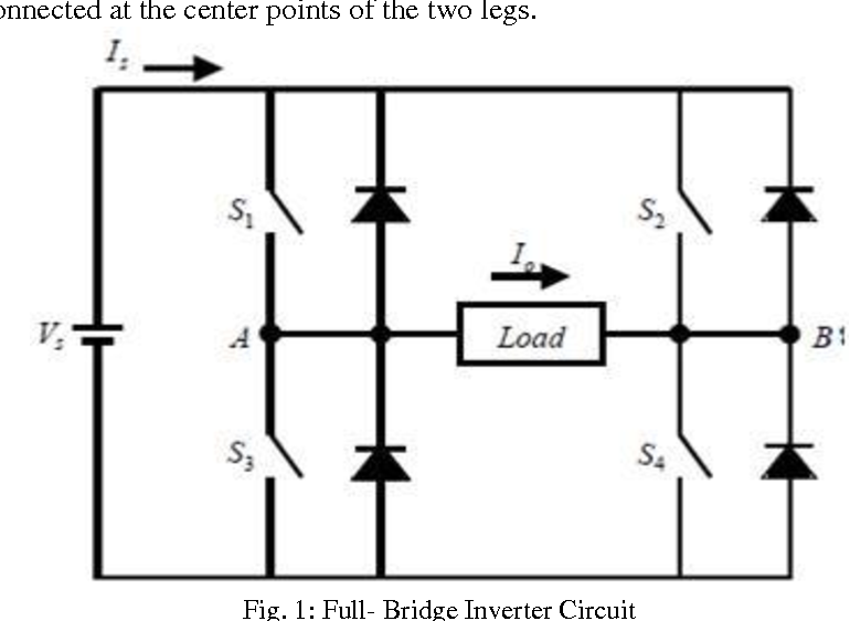 Figure 1 from Unipolar and Bipolar PWM Inverter - Semantic Scholar