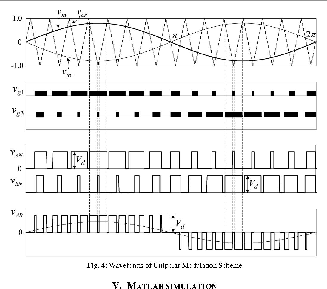 Figure 4 from Unipolar and Bipolar PWM Inverter - Semantic Scholar