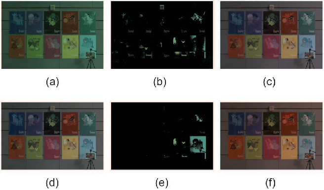 Figure 1 for Fast Color Constancy with Patch-wise Bright Pixels