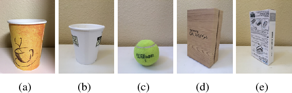 Figure 3 for Hand Segmentation for Hand-Object Interaction from Depth map