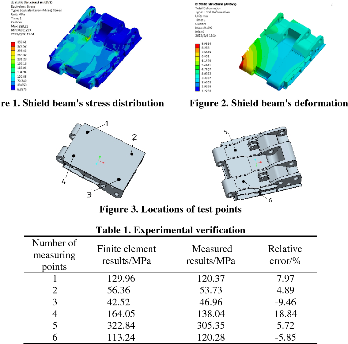 PDF] Research on structural optimization design for shield beam of