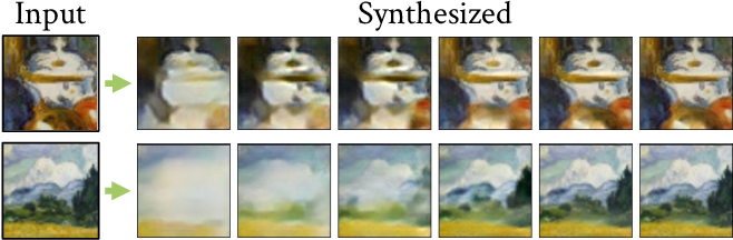 Figure 1 for Painting Many Pasts: Synthesizing Time Lapse Videos of Paintings