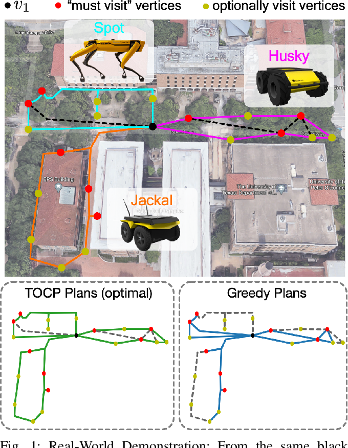Figure 1 for Team Orienteering Coverage Planning with Uncertain Reward