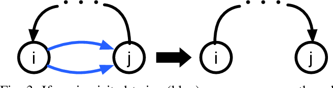 Figure 3 for Team Orienteering Coverage Planning with Uncertain Reward
