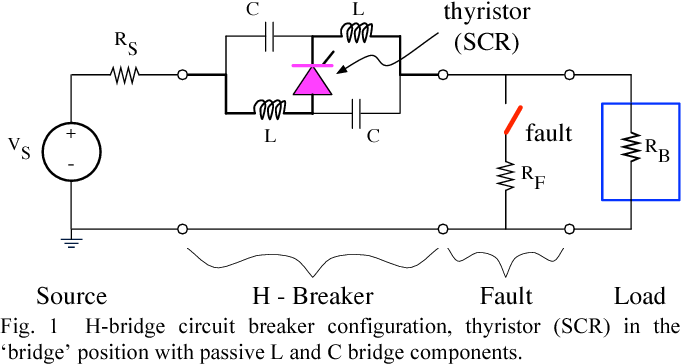 Figure 1 from Transient analysis for H-bridge type DC