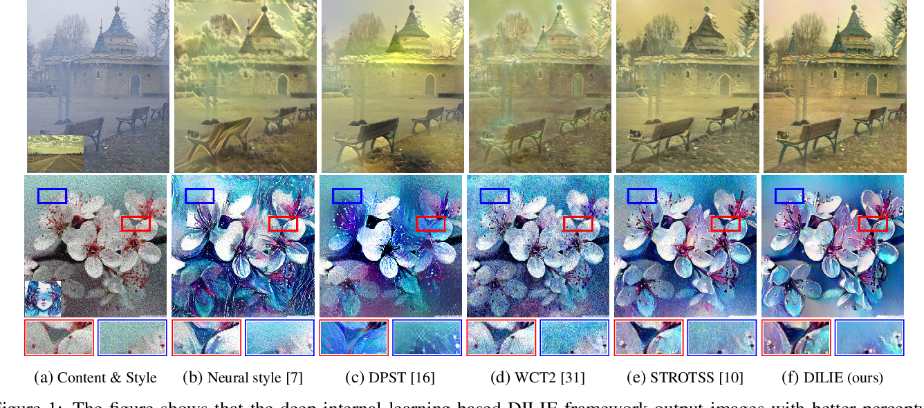 Figure 1 for DILIE: Deep Internal Learning for Image Enhancement