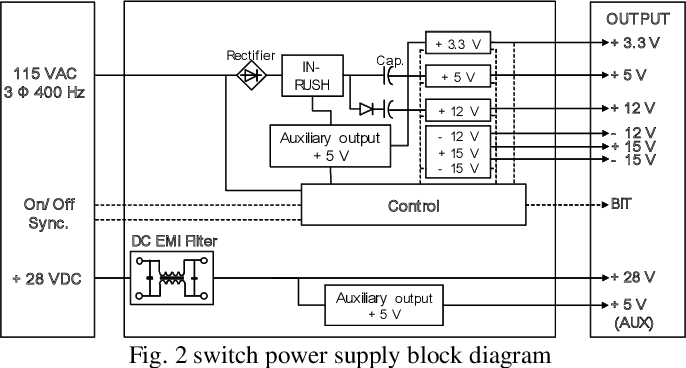 PDF] Design and Verification of 400 Hz Power Filter for Aircraft