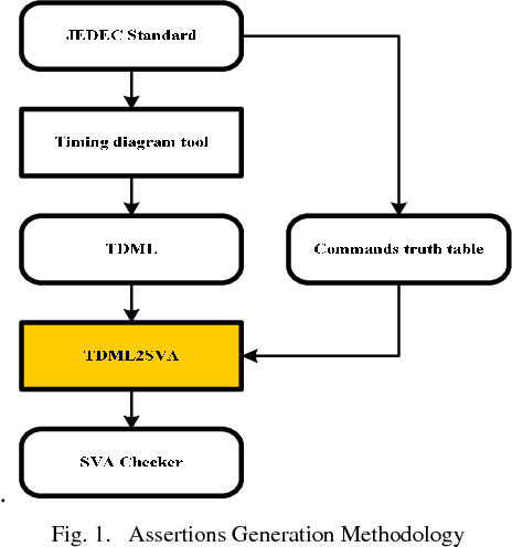 digital timing diagram semantic scholar rh semanticscholar org
