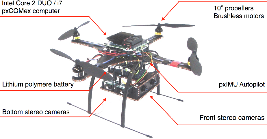 Figure 6 from PIXHAWK: A micro aerial vehicle design for