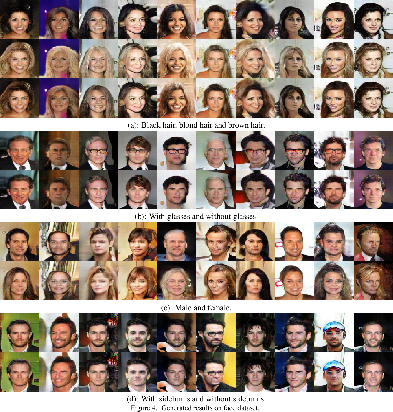 Figure 3 for AlignGAN: Learning to Align Cross-Domain Images with Conditional Generative Adversarial Networks