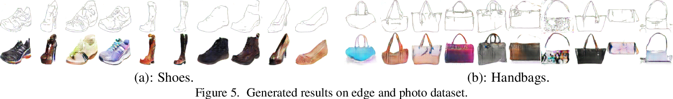 Figure 4 for AlignGAN: Learning to Align Cross-Domain Images with Conditional Generative Adversarial Networks