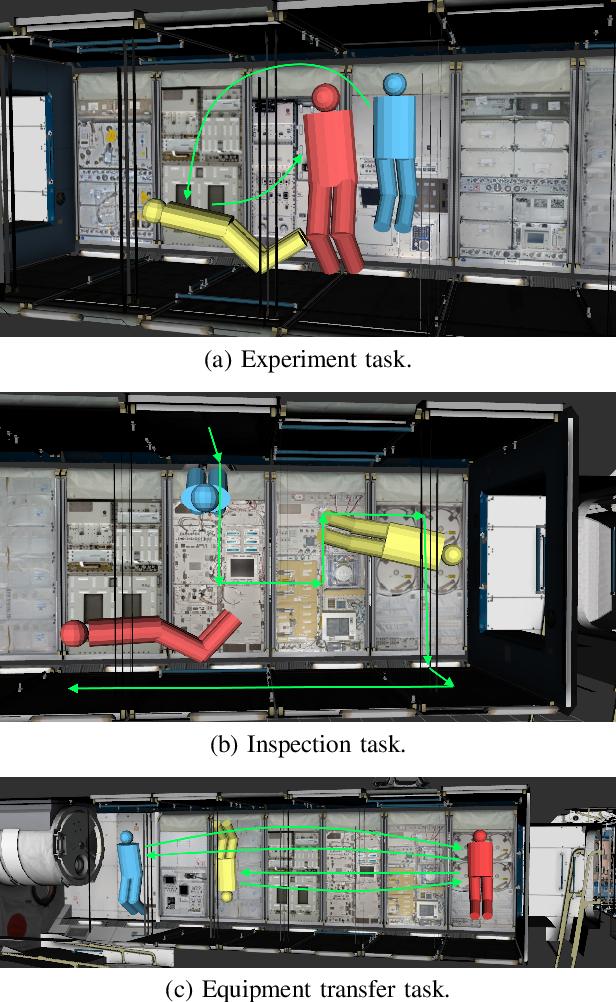 Figure 3 for Human-Centric Active Perception for Autonomous Observation