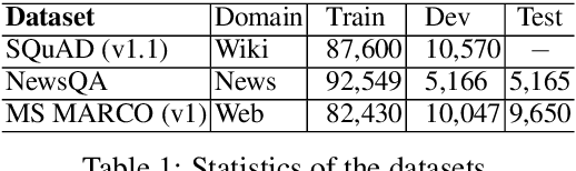 Figure 2 for Adversarial Domain Adaptation for Machine Reading Comprehension