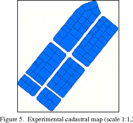 Table 1 from Development of digital watermarking technology to protect cadastral map information ...