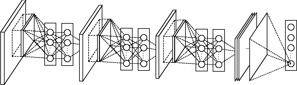 Figure 3 for Network In Network