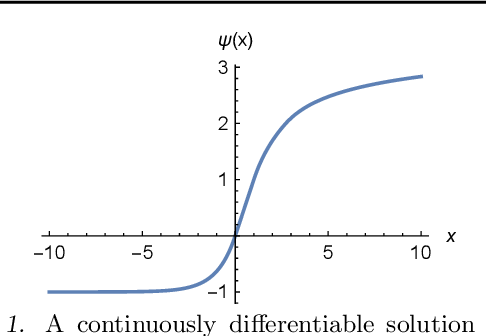 Figure 1 for A Neural Transfer Function for a Smooth and Differentiable Transition Between Additive and Multiplicative Interactions