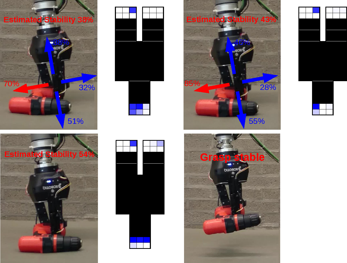 Figure 1 for Estimating Tactile Data for Adaptive Grasping of Novel Objects