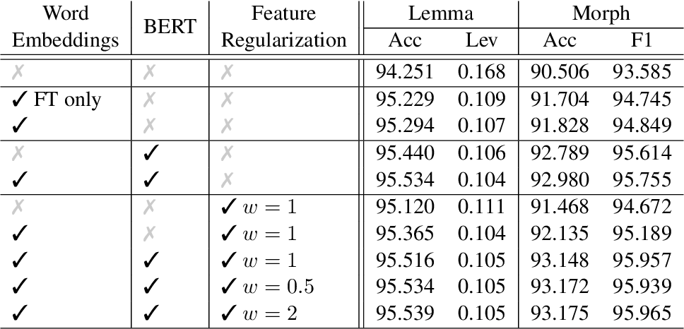 Figure 4 for UDPipe at SIGMORPHON 2019: Contextualized Embeddings, Regularization with Morphological Categories, Corpora Merging