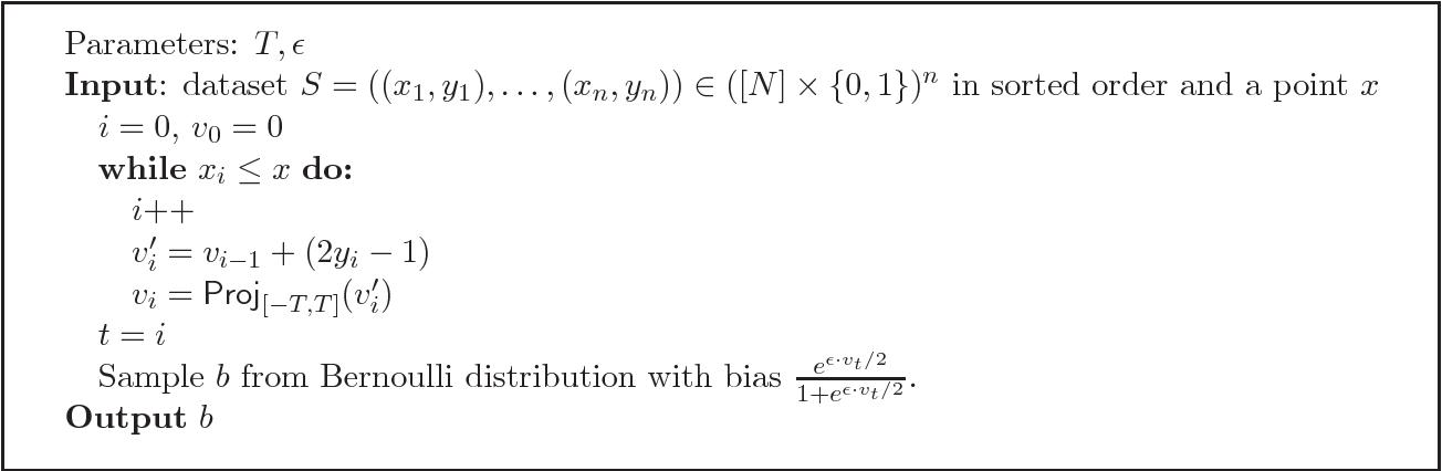Figure 1 for Privacy-preserving Prediction
