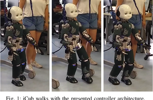 Figure 1 for A Benchmarking of DCM Based Architectures for Position and Velocity Controlled Walking of Humanoid Robots