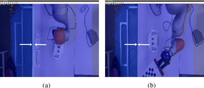Figure 3 for 3D Vision-guided Pick-and-Place Using Kuka LBR iiwa Robot