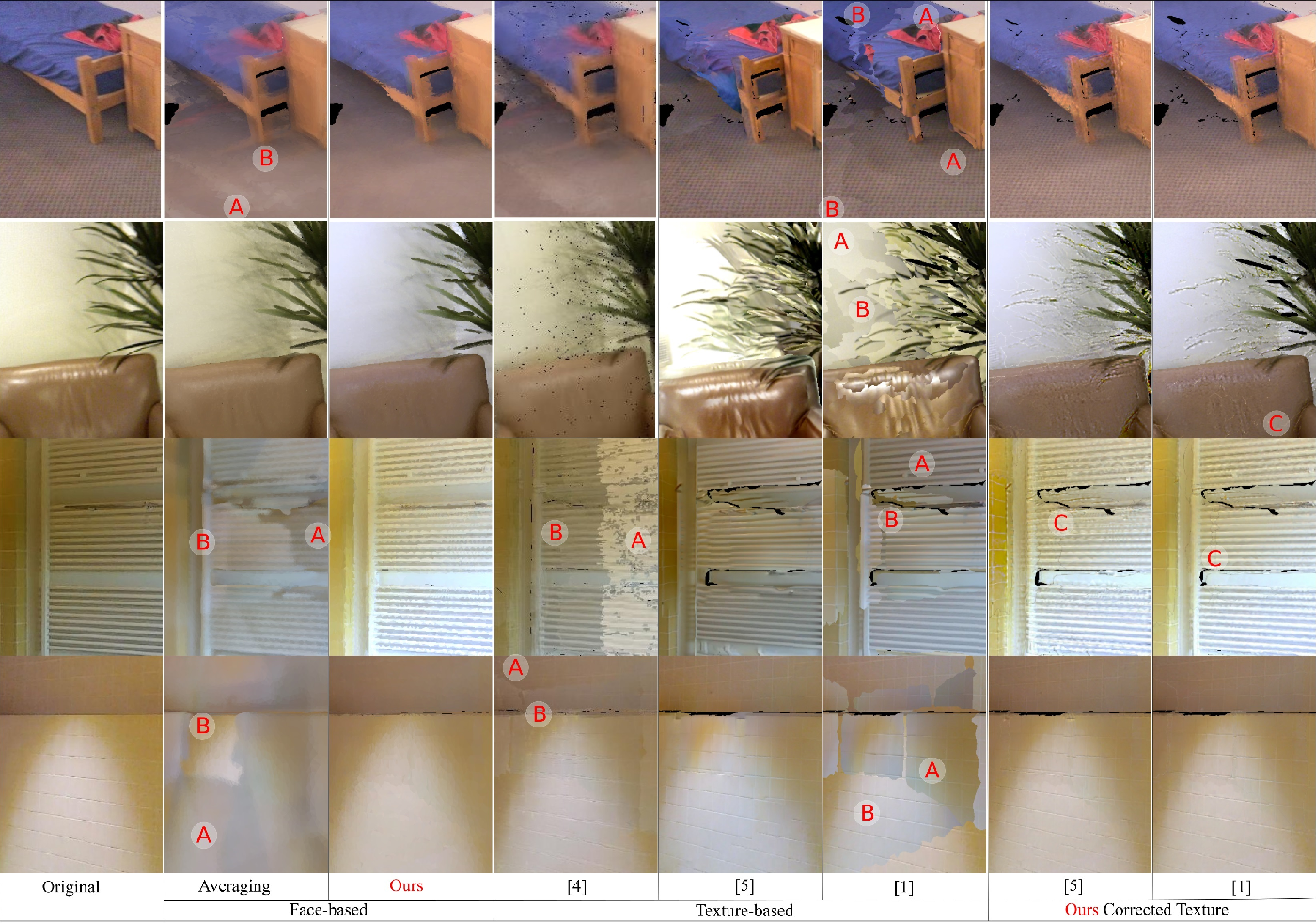 Figure 4 for Consistent Mesh Colors for Multi-View Reconstructed 3D Scenes