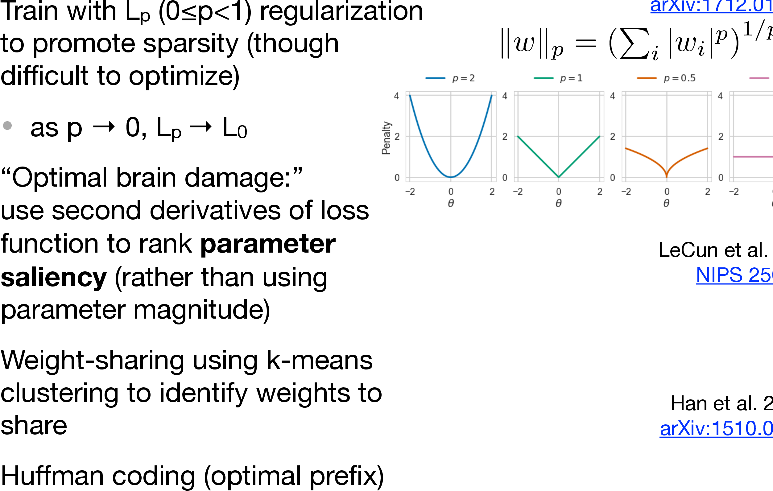 Figure 2 for Fast inference of deep neural networks in FPGAs for particle physics