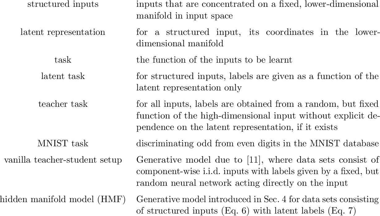 Figure 1 for Modelling the influence of data structure on learning in neural networks